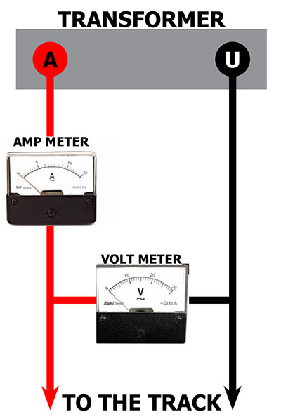 how to connect volt and amp meters o gauge railroading on line forum amp meters connect in series the circuit the current to the track goes through the amp meter on the way to the track